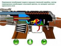 """Программа Интерактивный учебник  """"Оружие России """" ."""